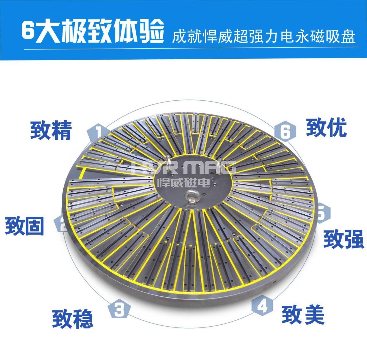 机械臂磁力吸盘 VS 加工中心用磁力吸盘,区别在哪儿?